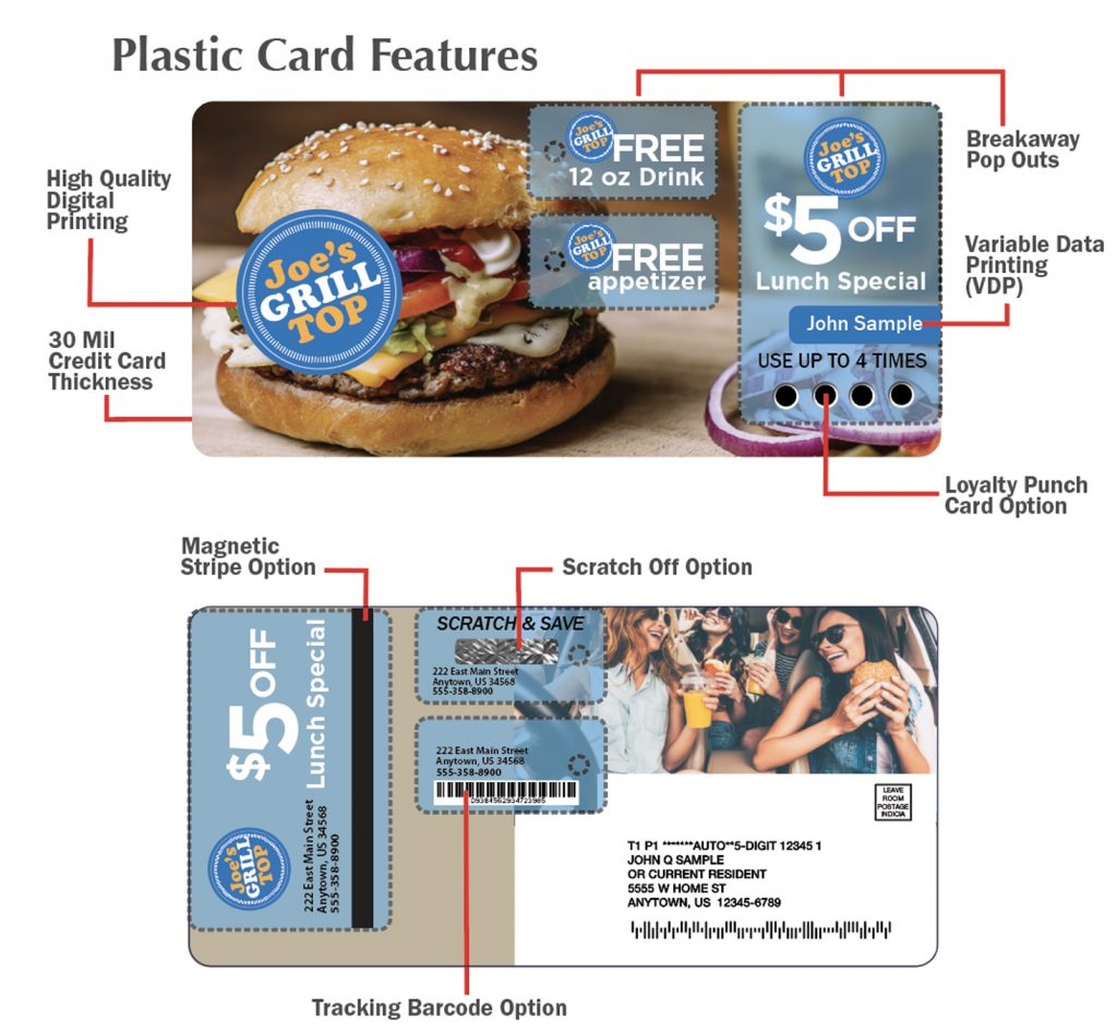 PlasticCard_features